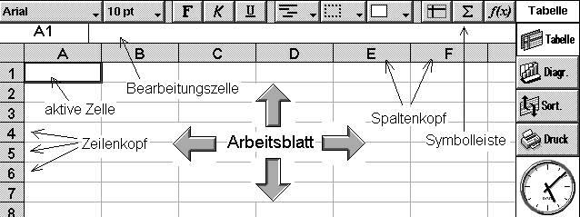 Tabelle Workshop - Teil 1